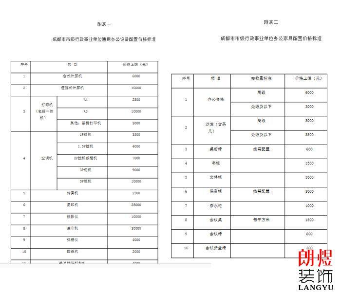 四川政府办公室装修标准